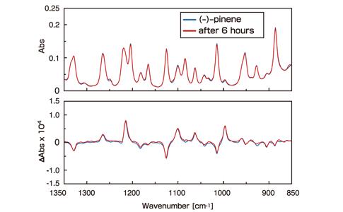 电路 电路图 电子 原理图 485_300